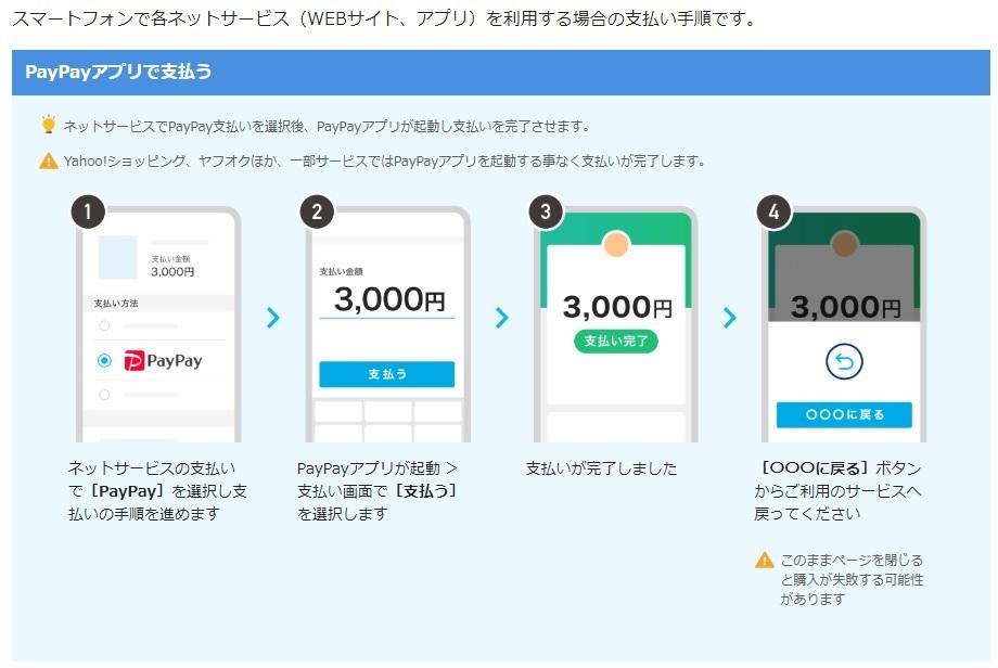 PayPayオンライン利用方法ご利用案内